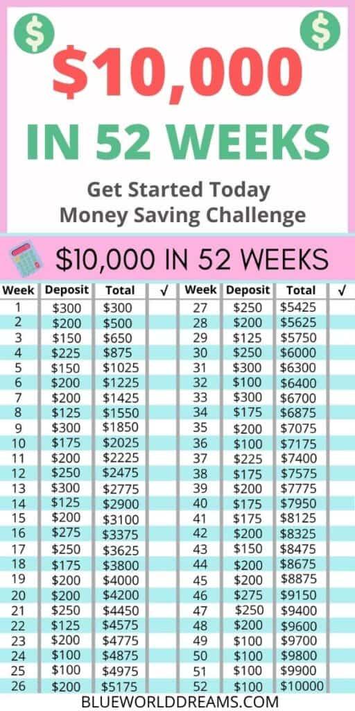 52-week money challenge to $10,000